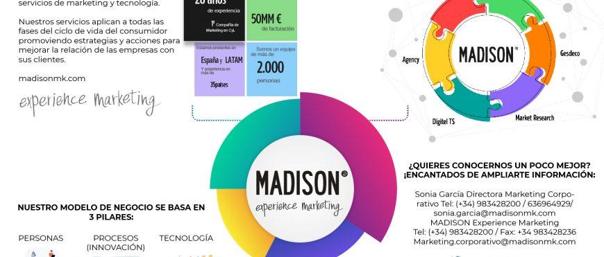"""MADISON MK, Frente a una modernidad líquida latente, adaptación, agilidad y tecnología. """"Be water my friend""""."""